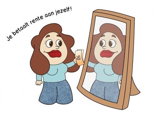 lenen aan jezelf